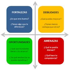 Formación para empresas: cursos bonificados para empresas