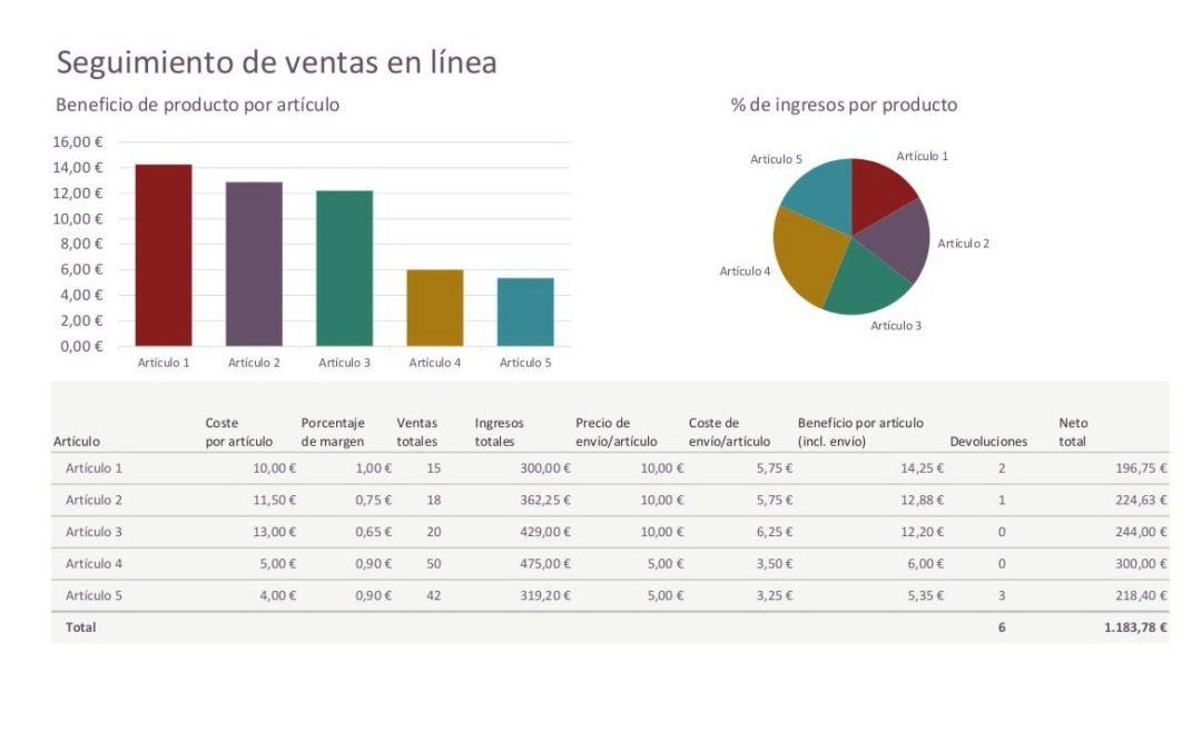 SDS Training ofrece el Curso de Excel online